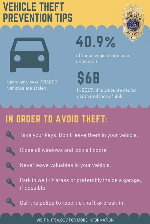 Fairfield Police Advise Residents to Lock Their Car Doors at Night During National Crime Prevention Month